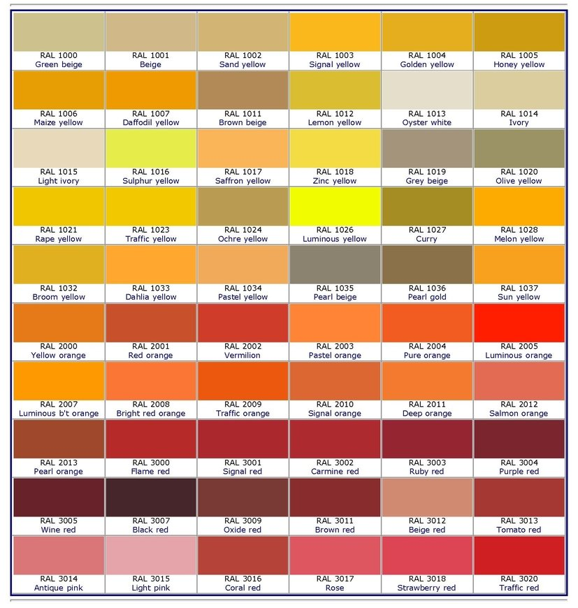 Ral Colors Best Price Glazing Services Windows And Doors London